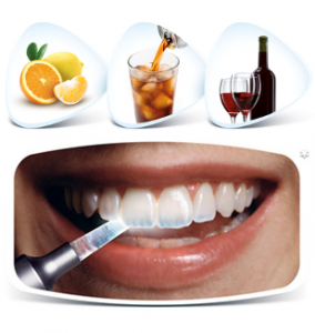 3 Ways Your Teeth Are Being Eroded by Acid